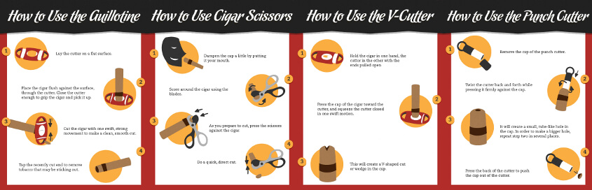 An Introduction To The Best Cigars To Smoke Custom Tobacco